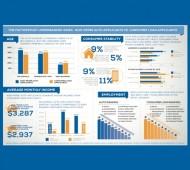 FactorTrust-InfographicUPDATE_460